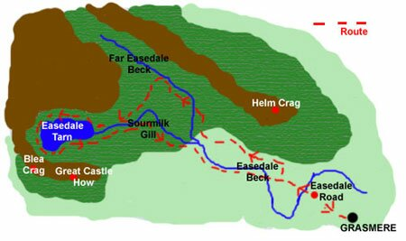 Grasmere Easedale Tarn Lake District
